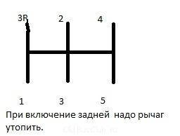 Механизм переключения передач. - karobka.jpg