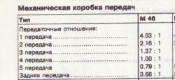 Продам МКПП - Безымянный.png